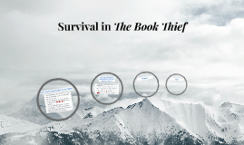 Survival in The Book Thief