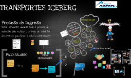 Ingreso Iceberg