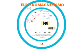 Copy of Copy of ELECTROMAGNETISMO