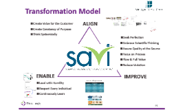SAMC Lean Mgmt System