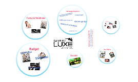Sanrio Luxe in Kansas City: A Public Relations Strategy Proposal