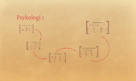 Psykologi 1 - en oversikt