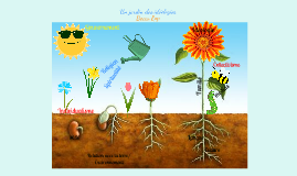Copy of Un jardin des idéologies