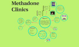Methadone Clinics