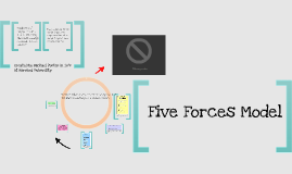 Copy of Five Forces Model