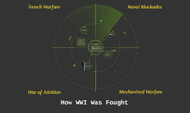 How WWI Was Fought