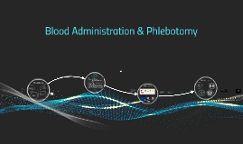 Blood Administration & Phlebotomy