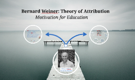 Copy of Copy of Bernard Weiner: Theory of Attribution