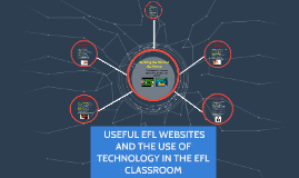 EFL USEFUL WEBSITES AND THE USE OF TECHNOLGY IN THE EFL CLAS