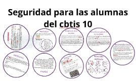 Copy of Seguridad para las alumnas del cbtis 10