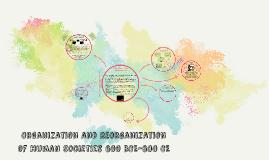 WHAP Unit 2: Organization & Reorganization of Human Societies