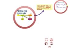 Intro Ecosistemas (Básico)