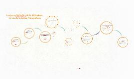 Copy of Les jeux d'échelles de la littérature.