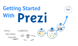 Getting Started With Prezi EOS Yellowstone Class