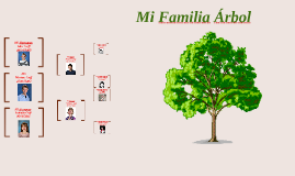 Mi familia árbol de Español
