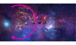 Summative Milky Way