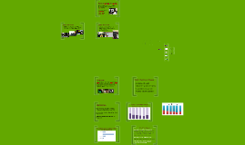 Copy of Ceibal en inglés