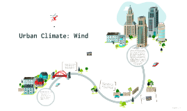 Urban Climate: Wind