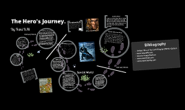 Copy of The Hero's Journey.