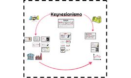 Modelo economico keynesianismo
