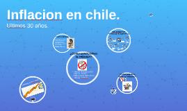 Copy of Inflacion en chile ultimos 30 años.