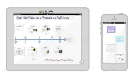 Opinión pública y procesos políticos. Univa 2018-2