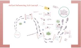 Copy of FACTORS INFLUENCING SELF- CONCEPT