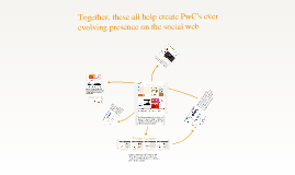 PwC Social Media Map