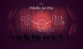 othello what do we learn Video: othello & desdemona's relationship in william shakespeare's ''othello'', the relationship between othello and desdemona changes rapidly in this lesson, we take a look at how this.