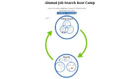 Copy of Mailman School Job Search Boot Camp 2017
