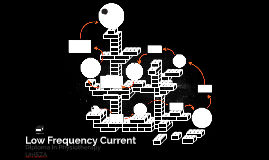 Low Frequency Current