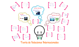 Copy of Teorías de Relaciones Internacionales