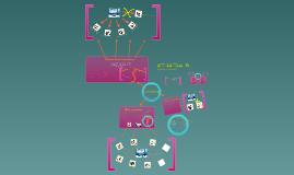 AIT 2A: Freeware and Shareware