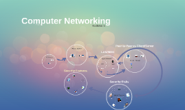 N5 Computer Networking
