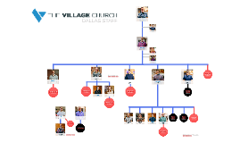 Village Dallas Staff Org Chart