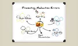 Copy of Preventing medication Errors