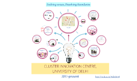 Copy of CLUSTER INNOVATION CENTRE,