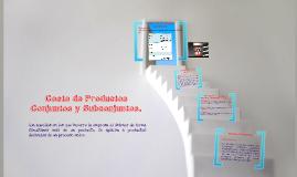 Copy of Copy of Costo de Productos Conjuntos y Subconjuntos