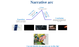 Copy of Narrative Arc