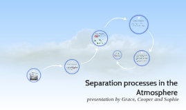 Separation processes in Atmosphere
