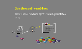 Chain Stores or Five and Dimes