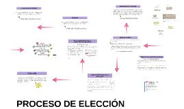 PROCESO DE ELECCIÓN