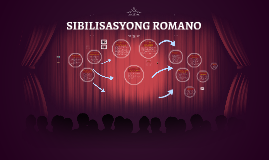 Copy of Copy of SIBILISASYONG ROMANO