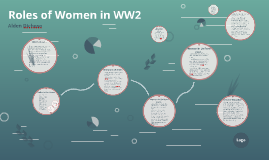 Roles of Women in WW2