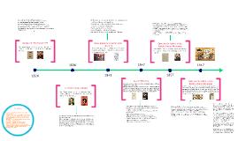 Copy of Línea del tiempo de la Constitución Mexicana