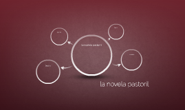 la novela pastoril