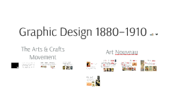 Graphic Design in the 1880s–1910s
