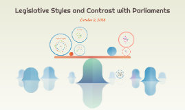 Legislative Styles and Contrast with Parliaments