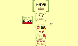 IMBEWU - Communication Interculturelle