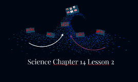 Science Chapter 14 Lesson 2